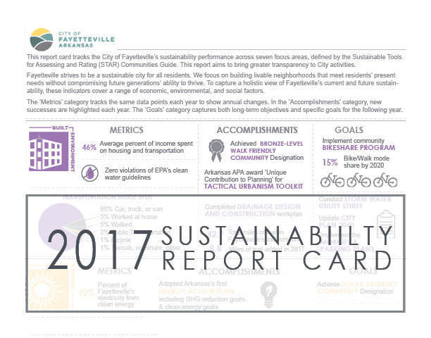 2017 Report Card image