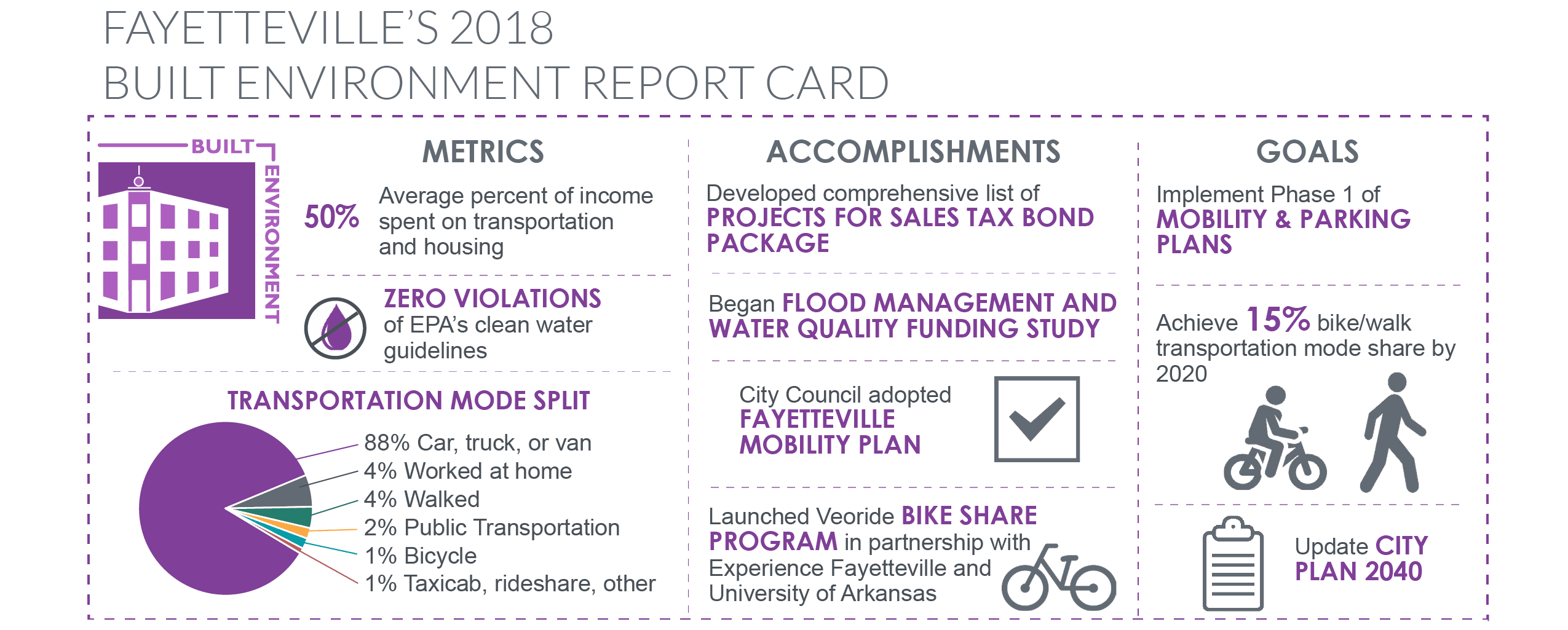 BE Report Card_2017