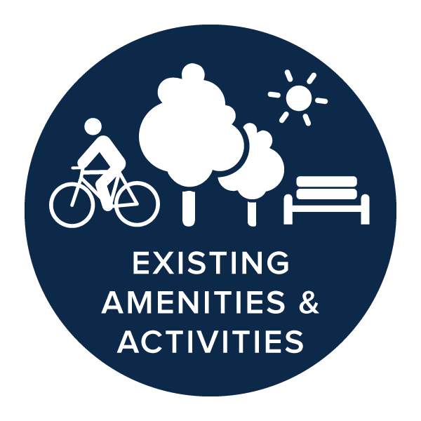 Existing Activities And Amenities
