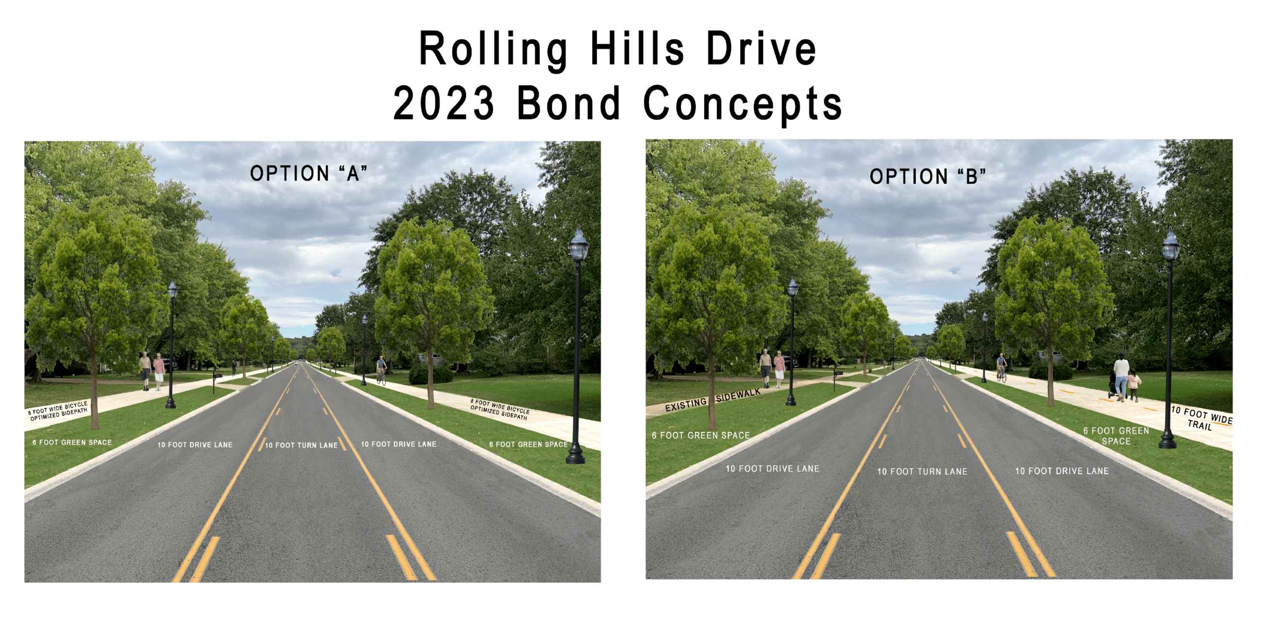 Image of two street cross-section options side by side
